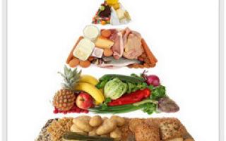 Как нужно правильно питаться, чтобы жить долго!